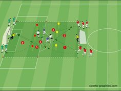 Playing like Bayern Munich: Shooting in the 6-cone-drill - YouTube