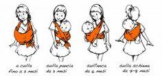 come portare i bimbi in fascia - Cerca con Google