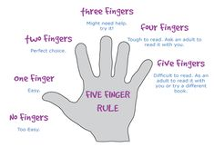 The 5 Finger Test is a great way to select appropriate books for your child to read. The test provides you and your child a quick and easy way to gauge the difficulty of a book. It is quick test you can use in the library or book store before you make a selection.