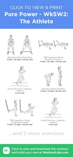 Pure Power - Wk5W2: The Athlete – click to view and print this illustrated exercise plan created with #WorkoutLabsFit