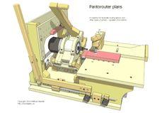 Pantorouter plans