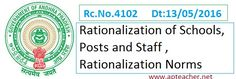 Rc No. 4102 Rationalization Norms of Schools Staff Pattern Primary Schools, UP Schools, High Schools Recommendations, Rc 4102  Subject weightage, Workload of the Teacher, Allotment of Periods,Teacher Pupil Ratio