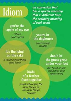 Idioms are expressions used in English that have different meanings to what is being said.