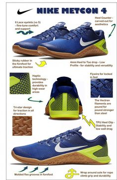 b0a5769c6dcb8d The Nike Metcon 4 is the best cross training shoe for WODs in 2018