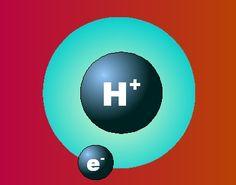 hidrogén.jpg (382×301)
