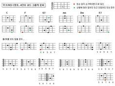 기타코드표 - Google 검색
