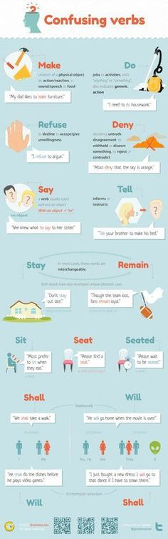 Confusing verbs infographic #bilingualism #grammar