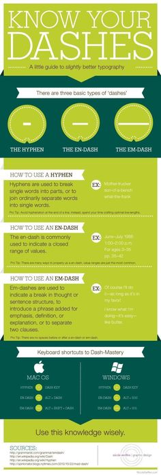 Hyphens and Dashes - What's the difference?                     Infographic by Nicole Steffen   If you enjoyed this article, please read these posts:    How to Deflate those Inflated Phrases  The...