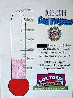 What do the Top Box Tops Earners have in common...they SET GOALS.... goal setting #goal