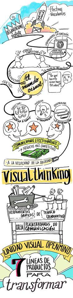 Pensamiento visual y comunicaciones, nuestro enfoque - Open Mind Consulting & Experiences