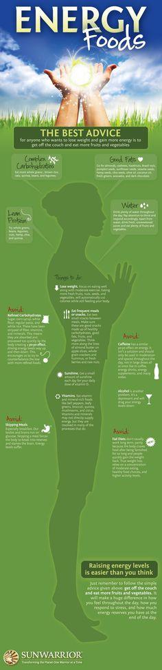 Energy Foods Infographic