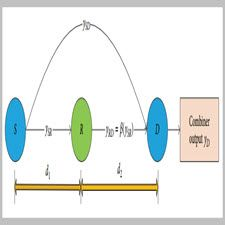 Co Uwsn Cooperative Energy