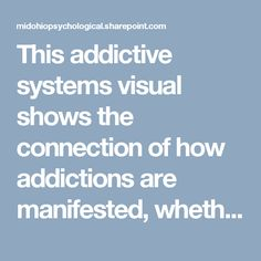 This addictive systems visual shows the connection of how addictions are manifested, whether that be substances or towards sex offenses.