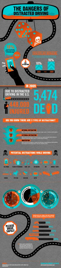 Distracted Driving - We all need to focus on one task when operating a motor vehicle, driving.