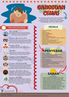 Poster About Mental Health; Educational Psychology, Psychology Facts, Psychology Disorders, Mental Health Posters, Ways To Reduce Anxiety, Public Knowledge, Counseling Activities, Charts For Kids, Self Reminder