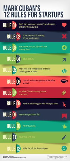 Startup Rules