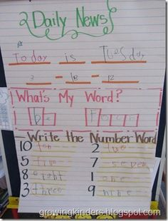 great examples of Daily News charts... I need to get more chart paper!  (or maybe use the Smartboard)