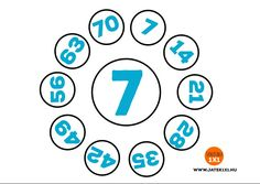 7-es szorzótábla körök - Matek 2. osztály LETÖLTHETŐ - Kalauzoló - Online tanulás 7 And 7