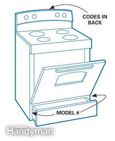 Diagnosing Appliance Fault Codes: Fix a broken stove with an appliance fault code.