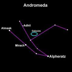 Andromeda Constellation