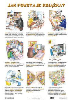 Early Education, Kids Education, Aa School, Polish Language, English Class, Book Design, Kids Learning, Montessori, Homeschool