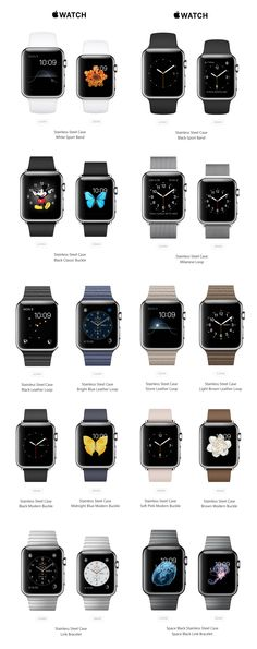 The #AppleWatch at a glance