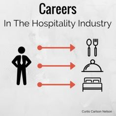 Hospitality is one of the fastest growing sectors in the world. According to the World Travel and Tourism Council, hospitality will represent of total employment Travel And Tourism, Best Hotels, Hospitality, Restaurants, Career, Industrial, Summer, Carrera, Summer Time