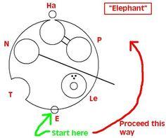 How to write Circular Gallifreyan (Part 3/3)