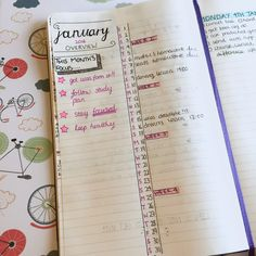 """glitteredstudy: """" finally got round to doing my January overview in my journal - even if it is 3 days late also I'm not a fan of all the bleed through from my fineliners :( // layout inspired by..."""