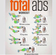 Total Abs  Workout   Posted by: NewHowtoLoseBellyFat.com