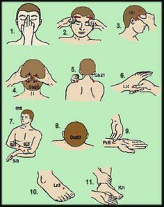 Natural Headache Remedies Migraine Pressure Points - 10 Homemade Migraine Remedies, Tips and Infographics Headache Relief Pressure Points, Pressure Points For Headaches, Migraine Relief, Pain Relief, Migraine Triggers, Back Pressure Points, Migraine Remedy, Migraine Diet, Migraine Pain