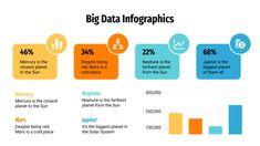 Free Google Slides themes and Powerpoint templates | Slidesgo Creative Powerpoint Presentations, Microsoft Powerpoint, Free Infographic, Infographics, Marketing, Big Data, Templates, Teaching, City
