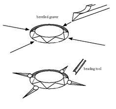 [Ganoksin] Basic bead setting