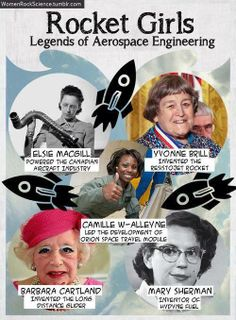Legendary women of aerospace engineering (poster)