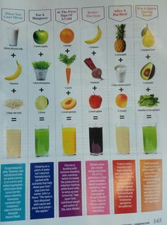 Pin by Kaci Carter on Drinks and Smoothies! Healthy Juice Recipes, Healthy Detox, Healthy Juices, Healthy Smoothies, Healthy Drinks, Fun Drinks, Juice Cleanse Recipes, Green Juice Recipes, Healthy Snacks