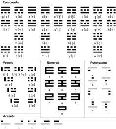 Yin yang Alphalines was devised by Erik Moreno as an alternative alphabet for various European languages Alphabet Code, Alphabet Signs, Alphabet Symbols, Alphabet Writing, Greek Alphabet, Barcode Tattoo, Coding Languages, Tsumtsum, Geocaching