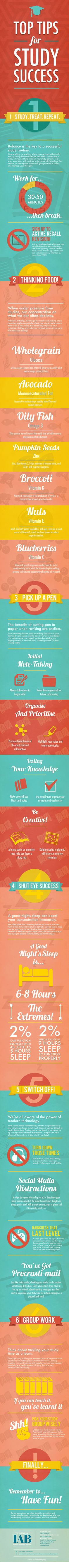 How to Form Good Study Habits. (original image via: iab.org.uk)