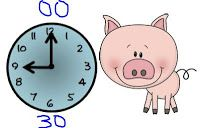 Math Coach's Corner: Why Is It 9:00 and Not 9:12? When you think about it, reading an analog clock is a VERY abstract concept. We say the numeral the hour hand is pointing to, but we count by 5s for the minute hand. Not to mention the fact that they have to remember which is the minute hand and which is the hour hand.