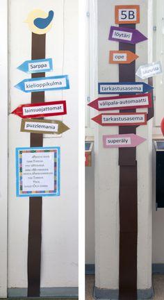 """Meidän luokassamme ei eksytä :) """"Tienviitat"""" tärkeisiin paikkoihin..."""