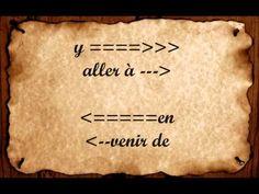 Фраза дня #4 УРОК ФРАЗЦУЗСКОГО - Où veux-tu en venir | Полезные французские фразы - YouTube