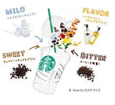 商品情報 | スターバックス コーヒー ジャパン