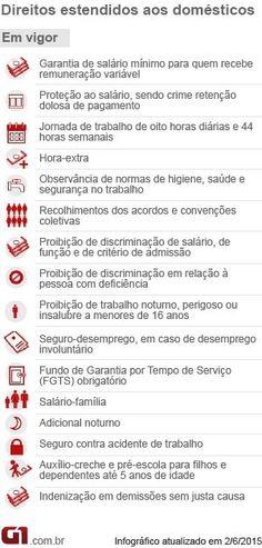 PROF. FÁBIO MADRUGA: Regulamentação dos direitos das domésticas é publi...