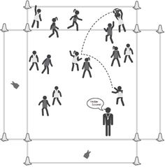"This is a fun variation of Ultimate Frisbee.  In this game there are four scoring areas or ""End Zones."""