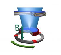 Remote quantum applications, teleportation enabled by calling long distance between superconducting qubits