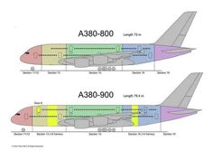 Airbus - A380 Construction
