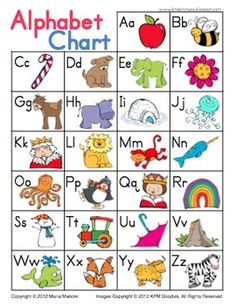 Help Your Students Write With Invented Spelling With This Helpful Alphabet  Chart As A Reference.