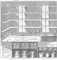 Photos of Old Kitchens from 1860 to 1970 - History Daily Primitive Kitchen, Old Kitchen, Vintage Kitchen, Kitchen Sink, Kitchen Storage, Kitchen Island, Kitchen Decor, Cast Iron Kettle, Cast Iron Stove