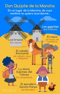 Miguel de Cervantes es uno de los escritores más importantes de la literatura española. ¿Conoces las aventuras del ingenioso hidalgo Don Quijote de la Mancha?