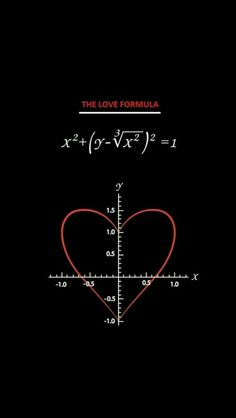 Everything is fair in love and maths. Everything is fair in love and ma. Everything is fair in love and maths. Everything is fair in love and ma.,Sprüche Everything is fair in love and maths. Everything is fair in love and maths. Math Wallpaper, Dark Wallpaper Iphone, Funny Phone Wallpaper, Cute Wallpaper Backgrounds, Tumblr Wallpaper, Galaxy Wallpaper, Black Wallpaper, Aesthetic Iphone Wallpaper, Lock Screen Wallpaper