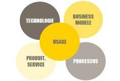 innovation_non_technologique